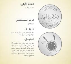 De Dinar van de IS terreur beweging